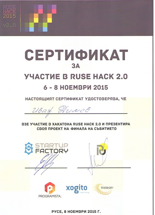 Participation in Ruse Hack v2.0